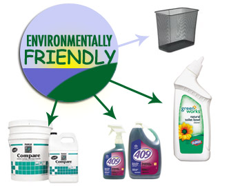 Environmentally Friendly Amp Green Products At The Betty